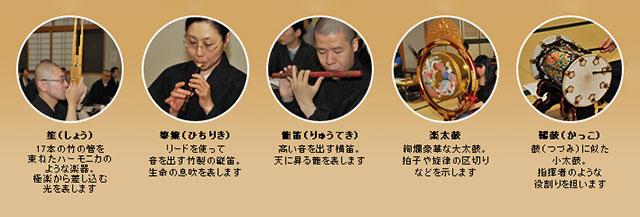 楽器の種 類