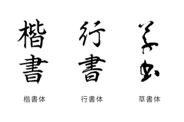 「楷書」「行書」「草書」の3種類の書体